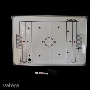 Taktikai tábla vízilabdázáshoz, 90×60 cm-s WINART