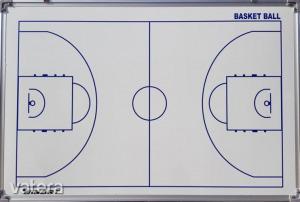 Taktikai tábla kosárlabdázáshoz, 90×60 cm-s WINART